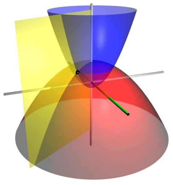 Parabolic_coordinates_3D.png